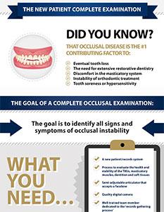 New Dental Patient Examination Checklist