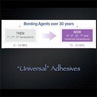 Dental Adhesive Materials Review